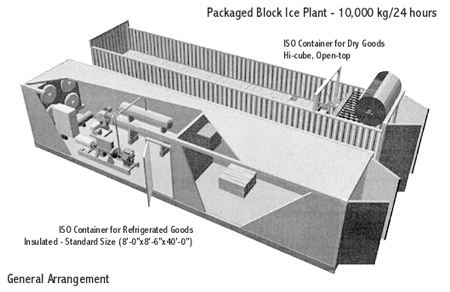 ice plant design A proposed design of ice plant - download as word doc (doc / docx), pdf file ( pdf), text file (txt) or read online.